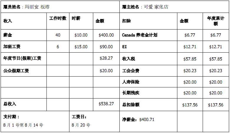工资单样本─您的工资单可能与此不同,但这些资料必须列明