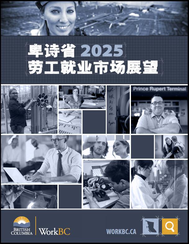2015-2025勞工就業市場展望重點